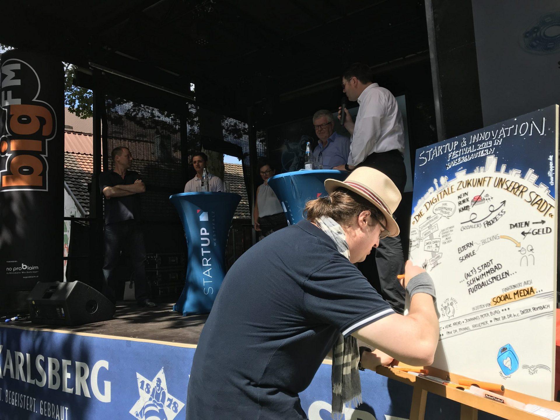 Mehrere Menschen stehen auf einer Bühne im Freien und diskutieren. Ein Mann mit Hut steht vor der Bühne und zeichnet etwas auf eine Leinwand. Auf der Leinwand steht